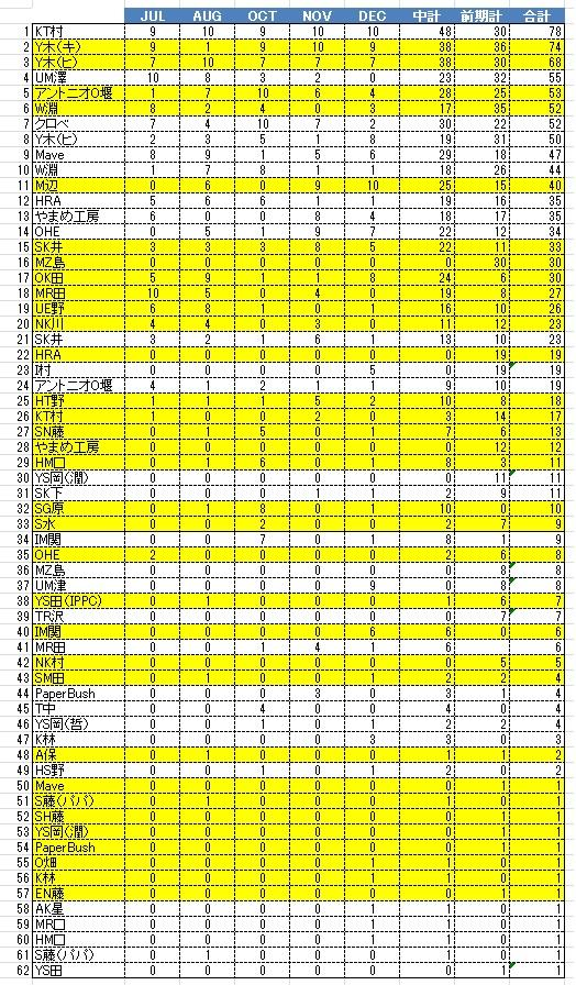 2013宮代杯.jpg