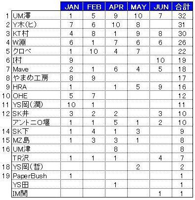 2013_HLG_2ndQ.JPG